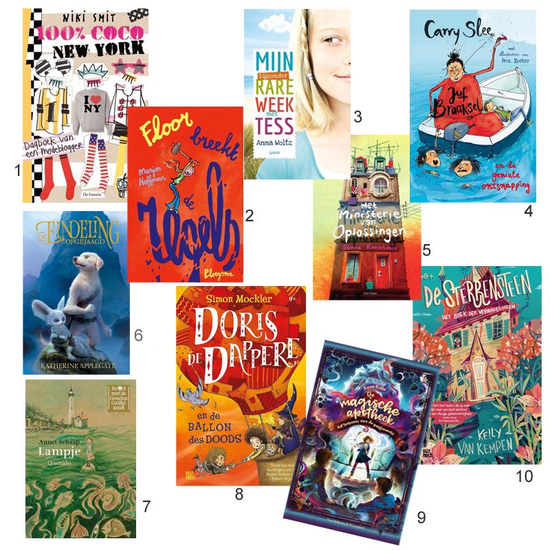 boeken voor meiden van 10 jaar, meisjesboeken 10 jaar, meisjesboeken 9 jaar, boeken meiden 9 jaar, kinderboeken 10 jaar